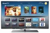 Концепция Smart TV или что такое современный телевизор
