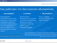 """Пользователи """"пиратских"""" копий """"7-ки"""" и """"8-ки"""" могут бесплатно обновиться до Windows 10"""